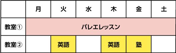 【バレエスタジオとの併設の事例】2部屋